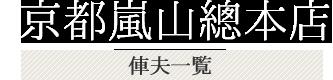 京都嵐山總本店 俥夫一覧