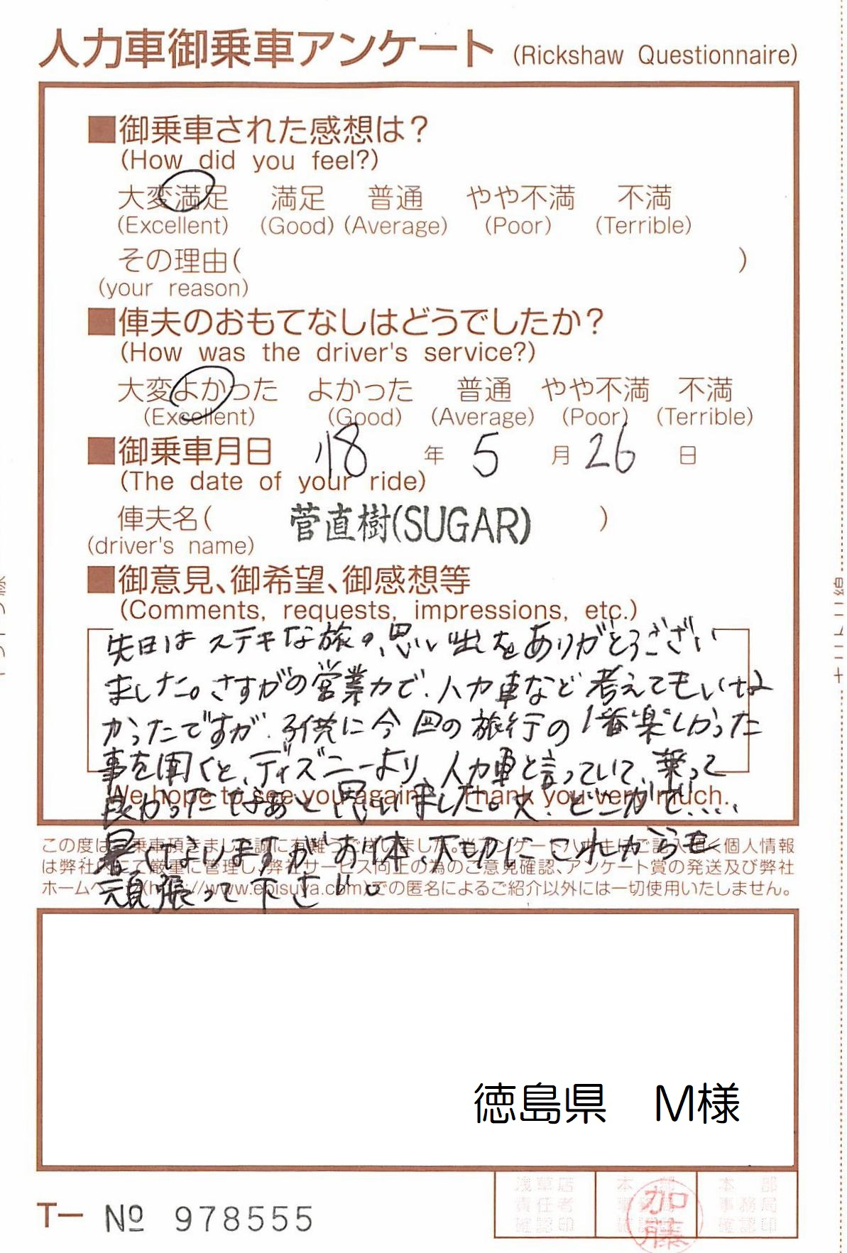 徳島県 M様